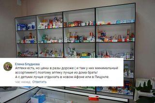 Желудок иассортимент аптек вАбхазии могут подвести. Фото: Wikimapia, Комментарий: «ВКонтакте»