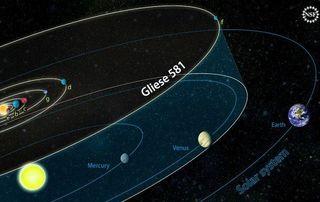 Ученые: Ранее обнаруженных экзопланет не существует