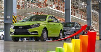 Нет российских деталей— нет «народных» цен: Автомобили LADA «космически» подорожают в2021