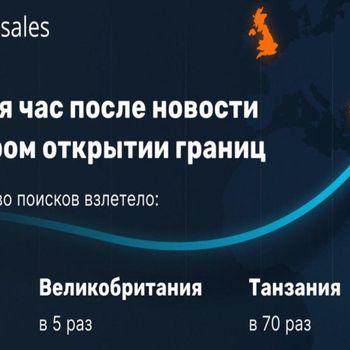 Данные Aviasales