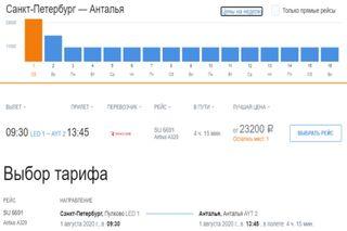 Петербург-Анталья