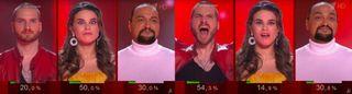 Слева оценки Шнурова, справа голосование зрителей