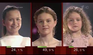 Вфинале «Голоса» Алиса невышла изгруппы команды Димы Билана. Источник изображения: 1tv.ru