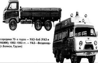 Ушедшие отавтолюбителей УАЗ 6×6. Чертёжи: УАЗ