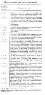Монтажный блок ВАЗ
