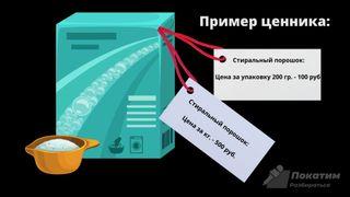 «Пример двойного ценника» // Источник: pokatim.ru