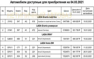 Инсайд оналичии автомобилей. Таблица: «Нетипичный АвтоВАЗ; ВКонтакте»