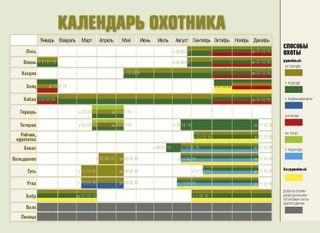 Календарь по охоте 2020  //  Фото: открытый источник