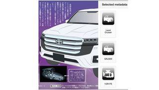 «Морда» нового Toyota Land Cruiser 300. Фото: Autopro