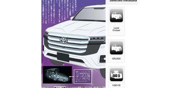 Рассекречен «передок» Toyota Land Cruiser 300