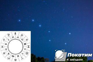 Фото: Верхние Знаки Зодиака,   Источник: Pokati.ru