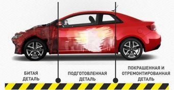 Зачем нужен кузовной ремонт автомобиля?
