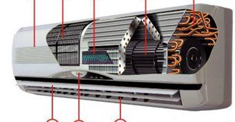 Конструкция кондиционера в машине. Как его эксплуатировать, чтобы служил и дальше?