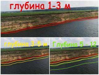 Рельеф дна реки, накоторый надо ориентироваться при забросе. Источник изображения YouTube-канал Журалайф