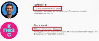 Подписчики YouTube-каналов Антона Шастуна иДмитрия Позова