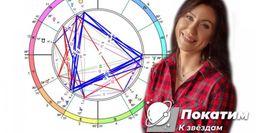 Кармический узел подскажет жизненный путь: совет астролога Анисимовой