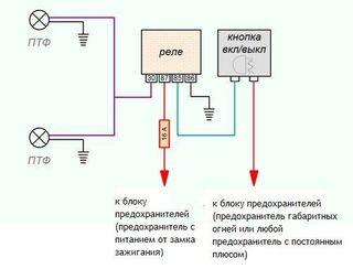 Электрические схемы подключения противотуманных фар