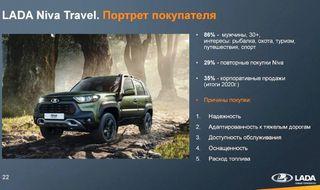 Фото: Скрин слайда презентации LADA Niva Travel. Источник: «Лада.Онлайн»