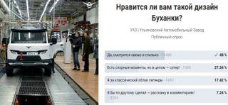 Искать благословления водителей УАЗ начали ещё всентябре. Скриншоты: сообщество «УАЗ | Ульяновский Автомобильный Завод, ВКонтакте»