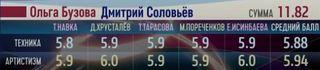 Оценка Исинбаевой кардинально поменялась в3 эпизоде / YouTube